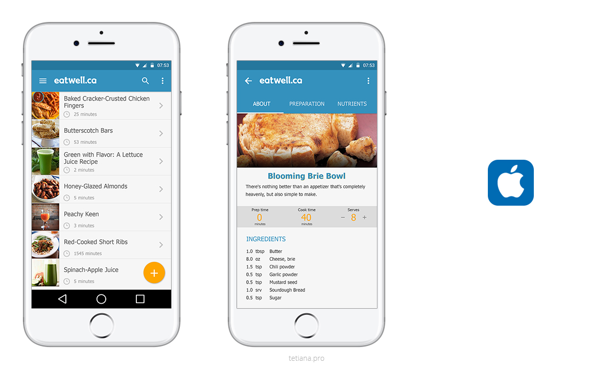 Eatwell app concept
